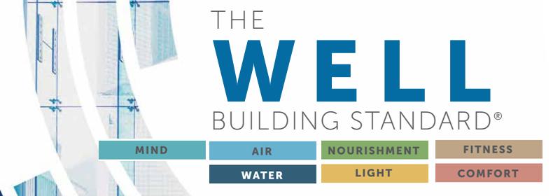 Bannière-utilisée-pour-illustrer-le-WELL-Building-Standard